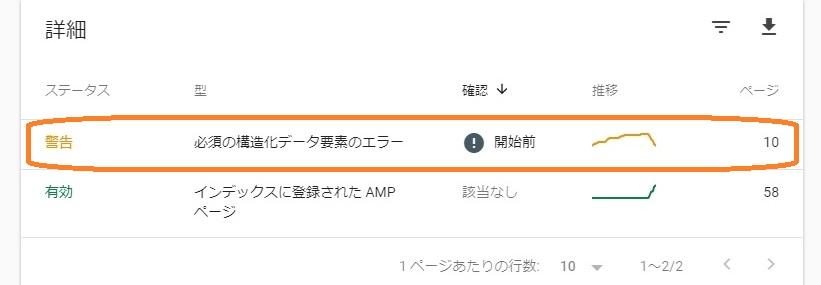 AMP Google Search Console Error